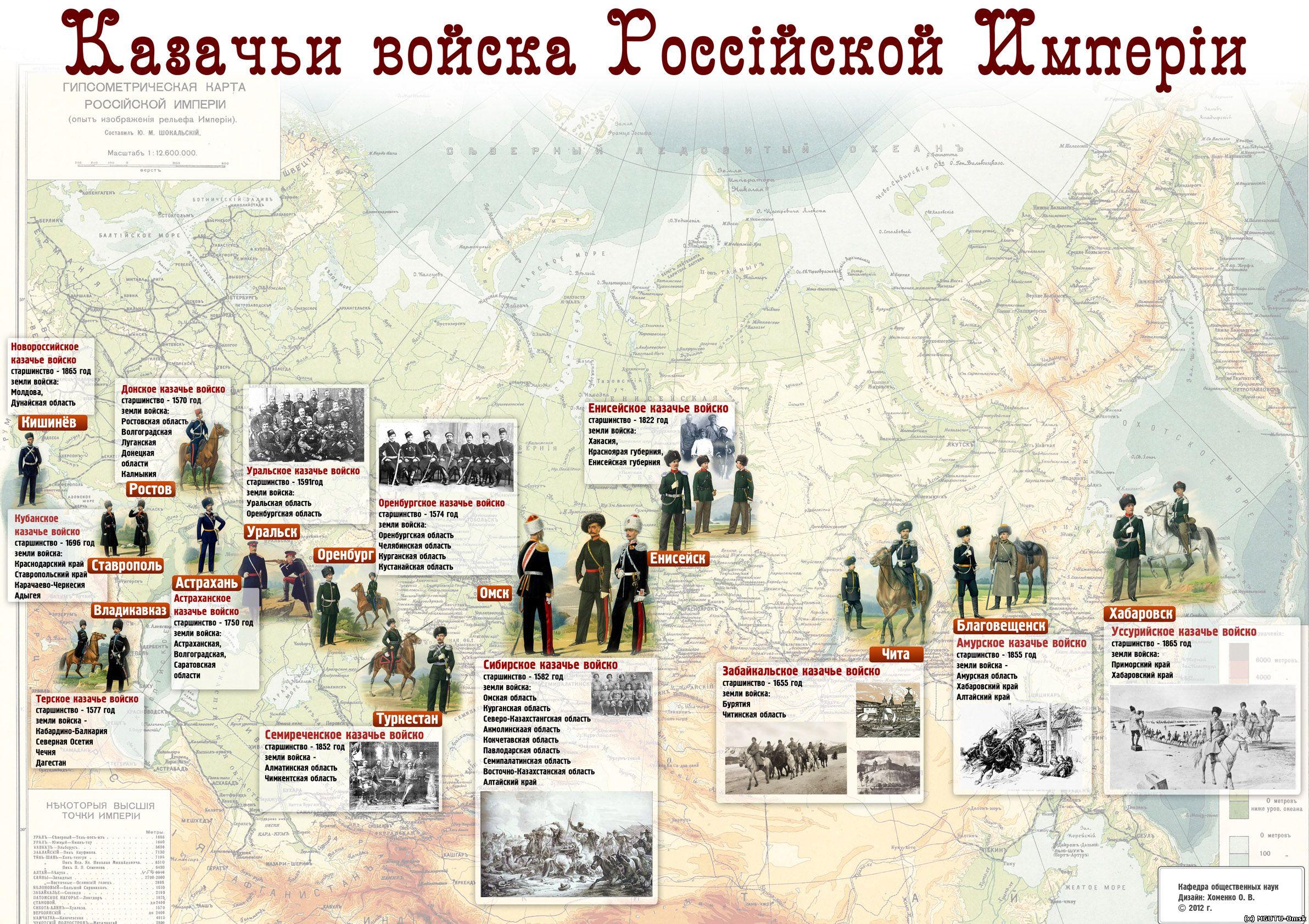 что казачьи войска российской империи карта денсо достаточно